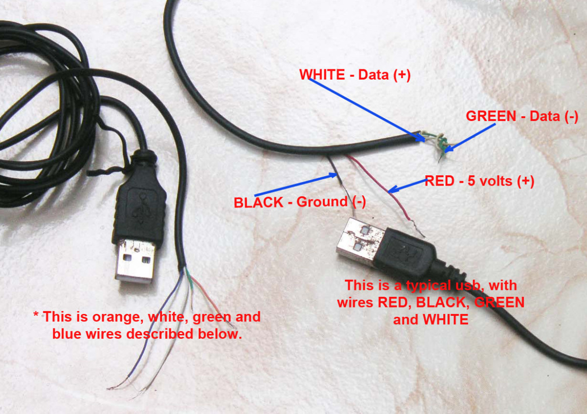 USB pins and wires, Color code of USB