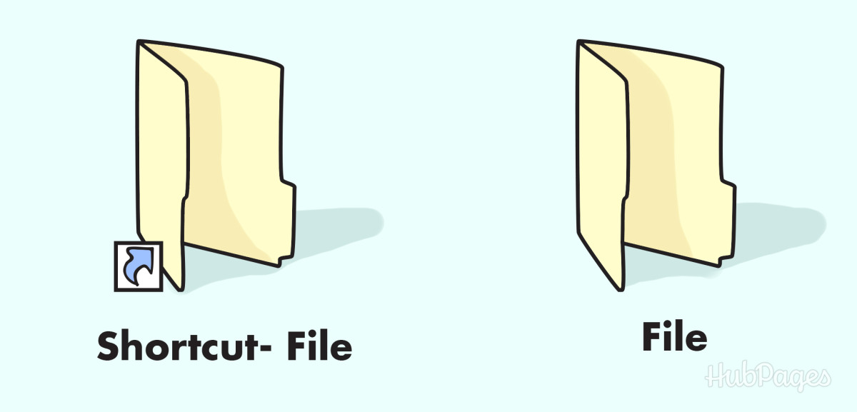 You want your folders to look like the normal file folder on the right.
