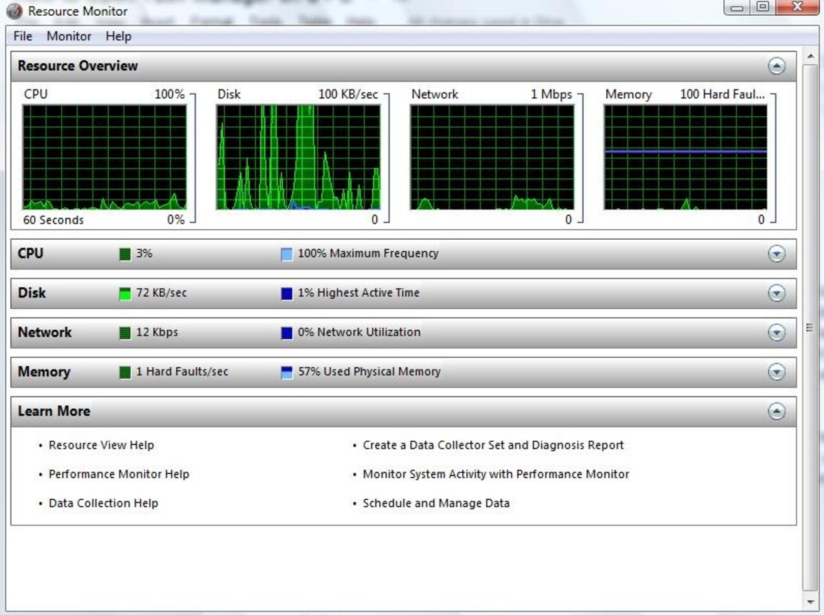 How to Open and Use Task Manager on a PC | TurboFuture