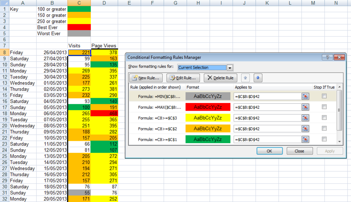 Results of the above formulas shown illustrating the best and worst days in Excel 2007 or Excel 2010.