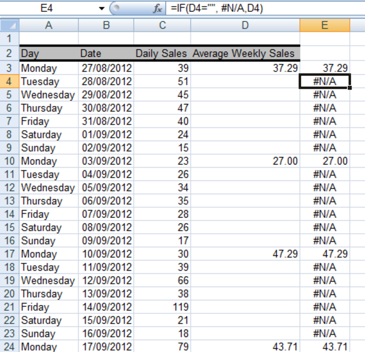 Using the IF function in a formula to convert empty cells to #N/A in Excel 2007 and Excel 2010.