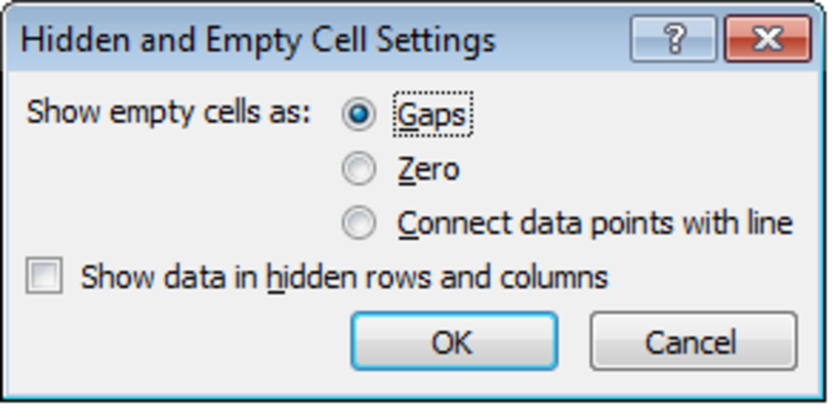 Configuring how Excel treats gaps in data when creating charts in Excel 2007 and Excel 2010.