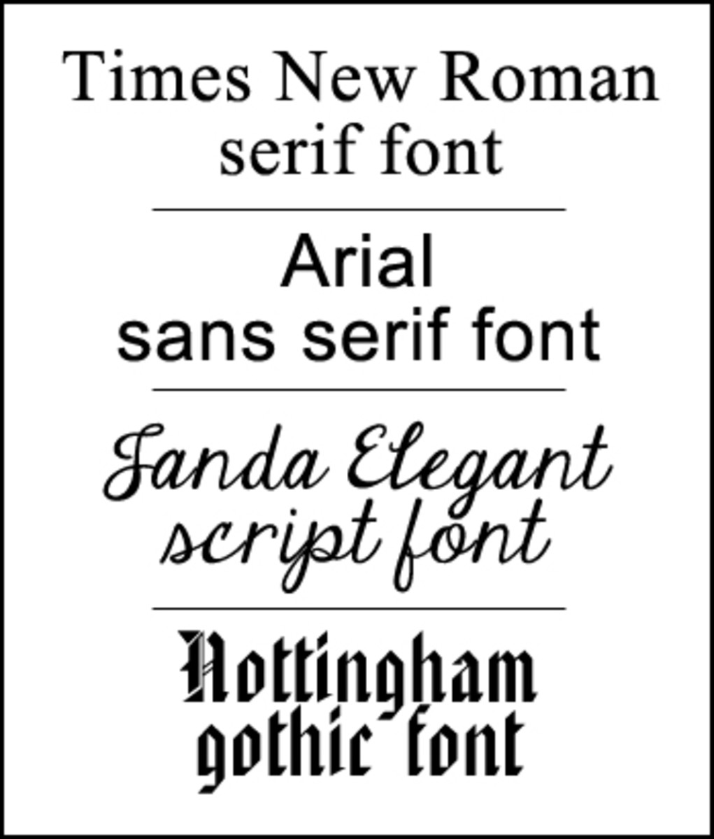 Some of the different types of fonts.
