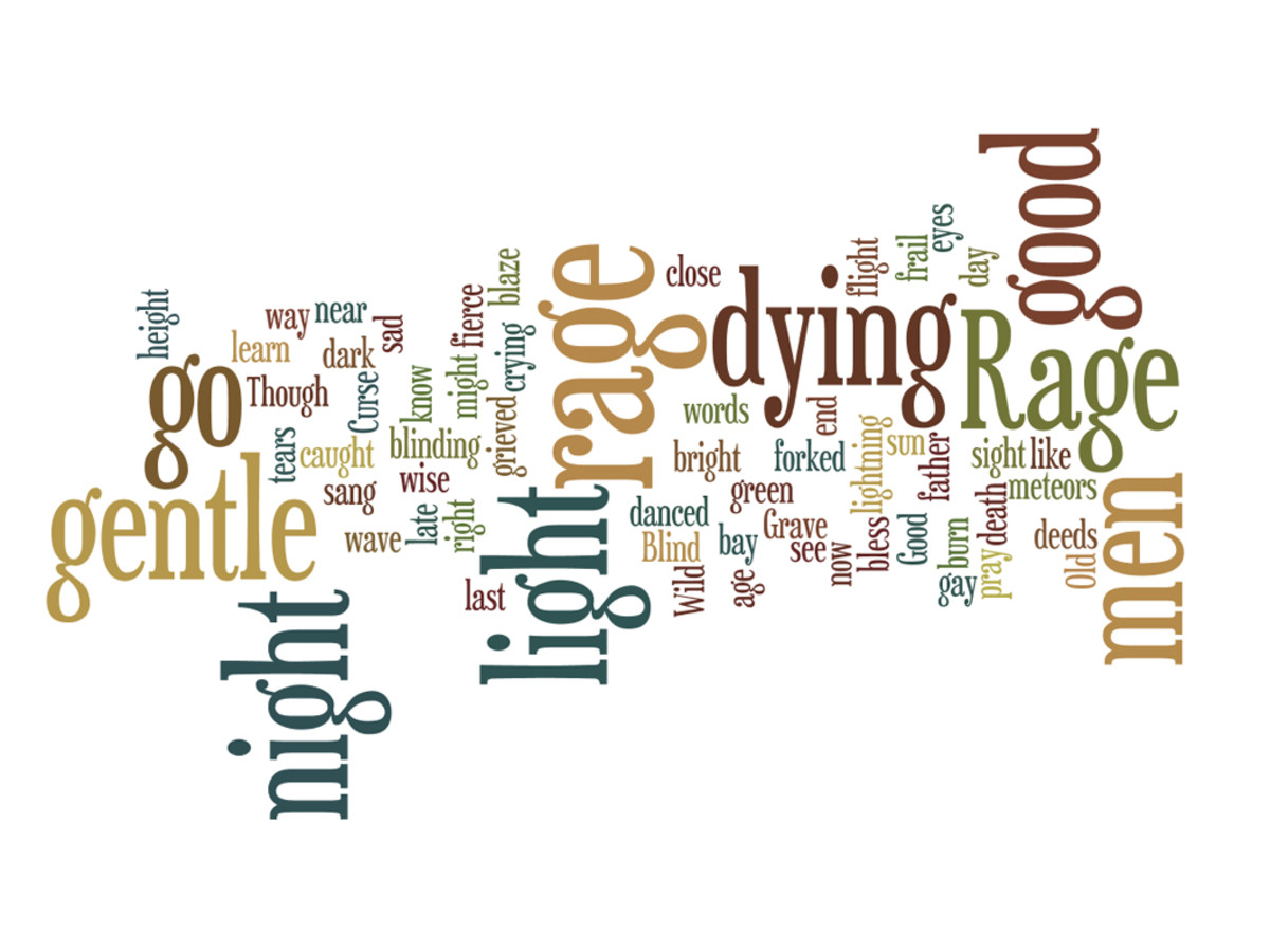 This is a word cloud desktop wallpaper I made at Wordle from the Dylan Thomas poem Do Not Go Gentle Into That Good Night