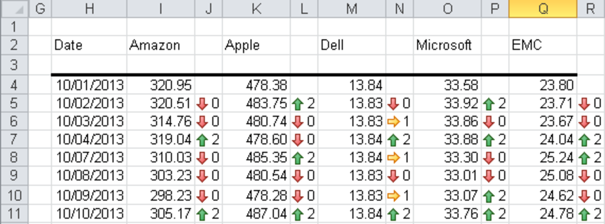An example of Conditional Formatting using Icon Sets in Excel 2010.