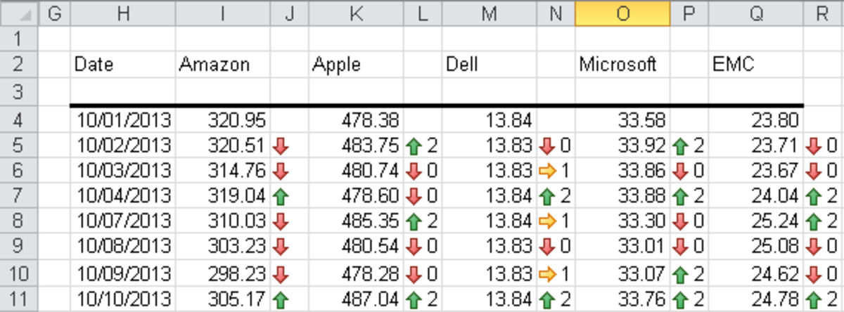 An example of cells containing Icon Sets with numbers hidden in Excel 2010.