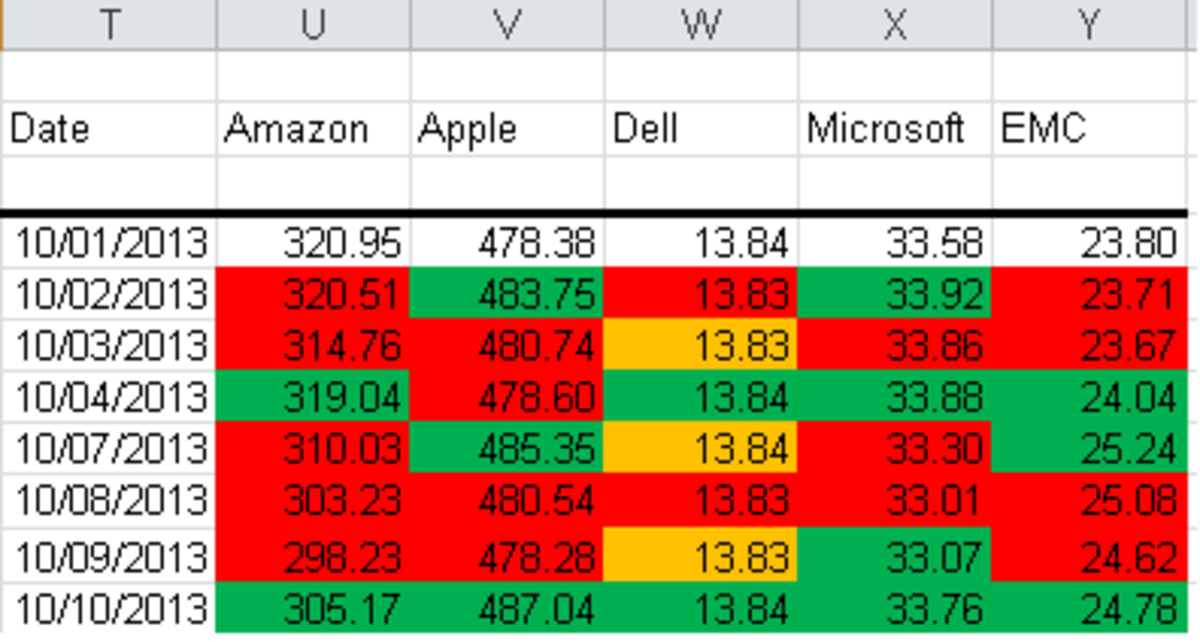 Conditional Formatting in Excel 2010, using a formula to format cells based on their value.