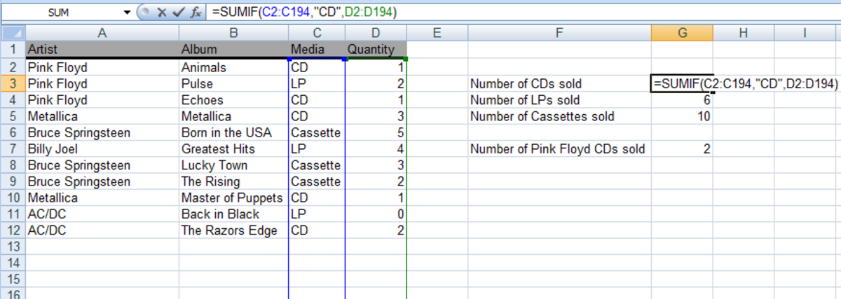 Example of a formula using the SUMIF function in Excel 2007 and Excel 2010.