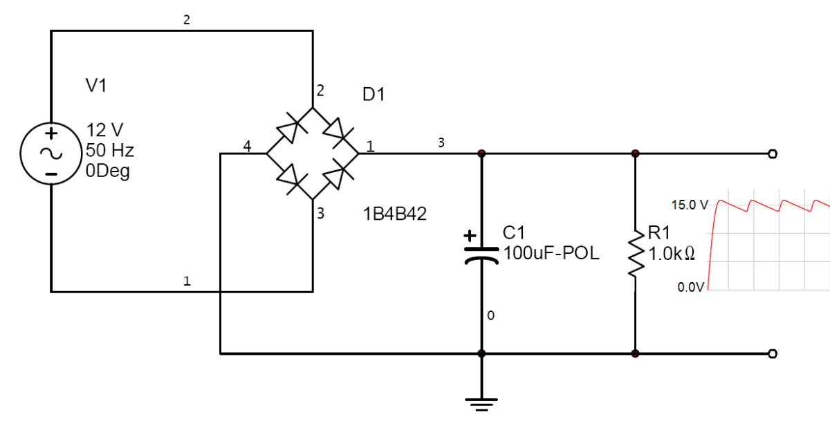 A sample full-wave bridge rectifier circuit with RC filter. The filter is used to reduce the ac component of the signal.