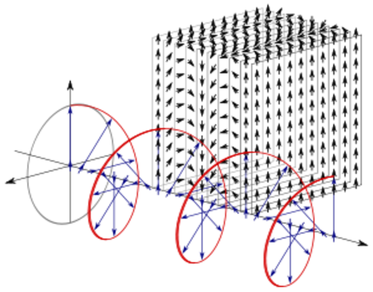 The photo depicts a circularly polarized electromagnetic plane wave. The varying direction of the electric field along the axis of propagation is represented by the red helix. Each blue vector, indicating the perpendicular displacement