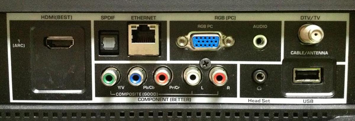 Rear Component Connection Panel of my Vizio E241i-A1
