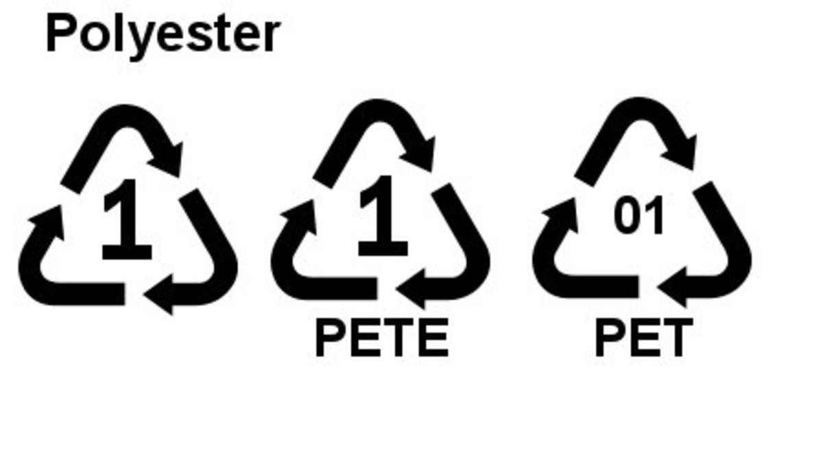 Polyester ID code