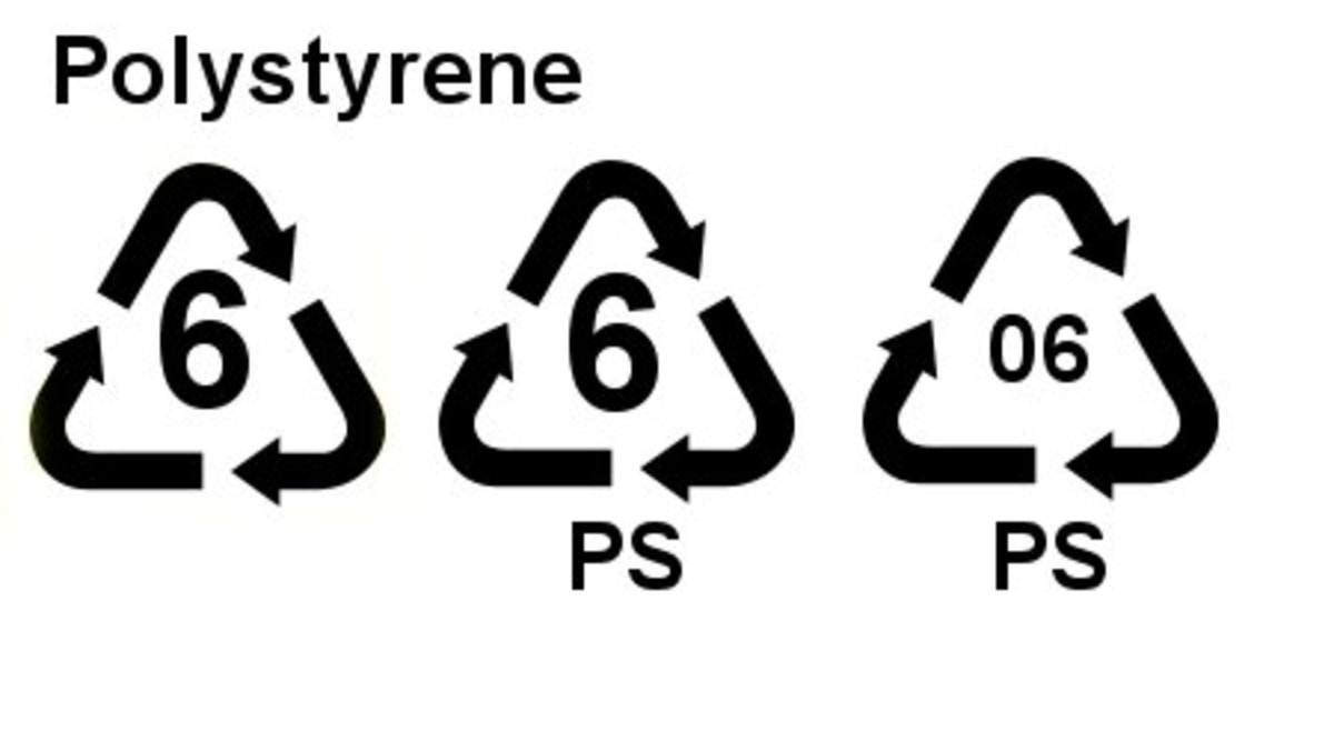 Polystyrene ID code