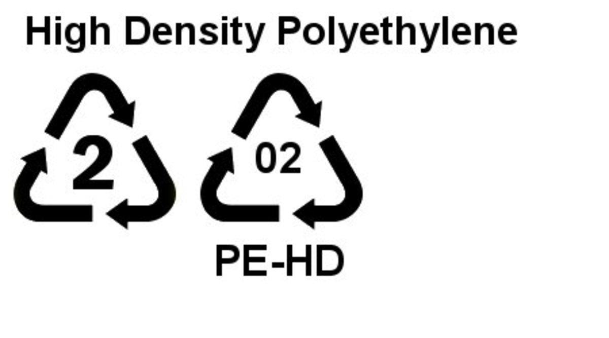 Polyethylene ID code