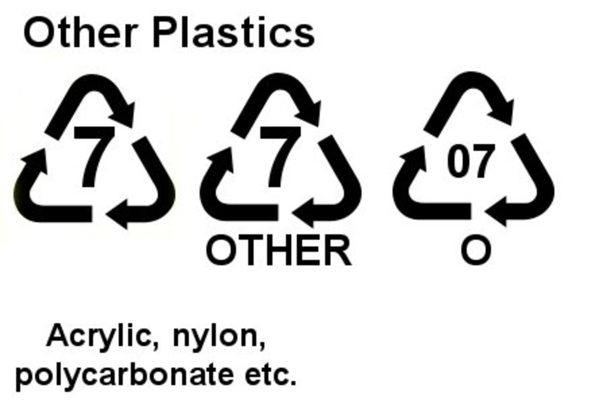 Other plastics ID code