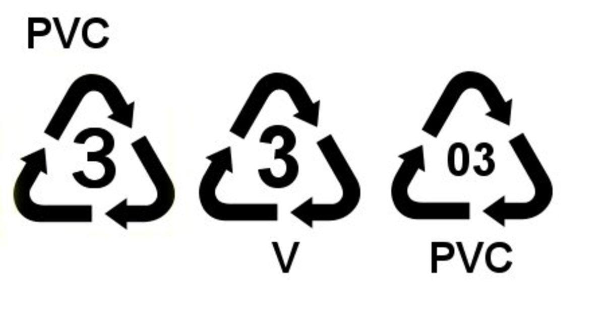 PVC ID code