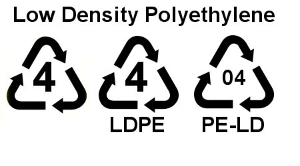 Low density polyethylene ID code