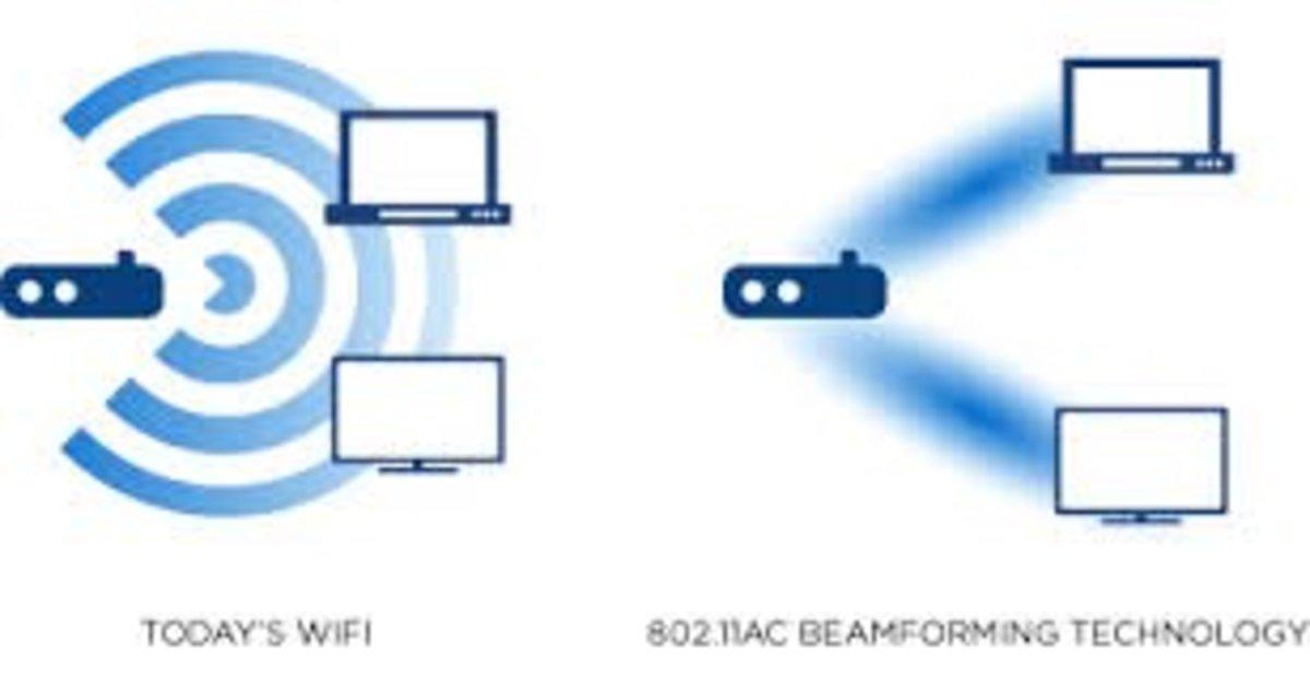 How beamforming works