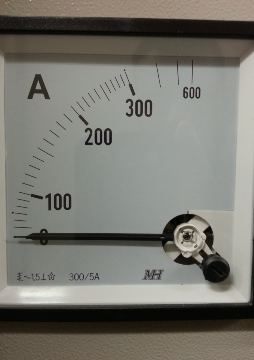 In the analog era measurement of electric current was done by use of Ammeters