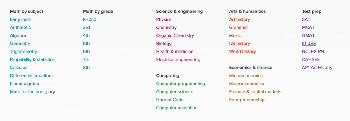 List of Courses on Khan Academy
