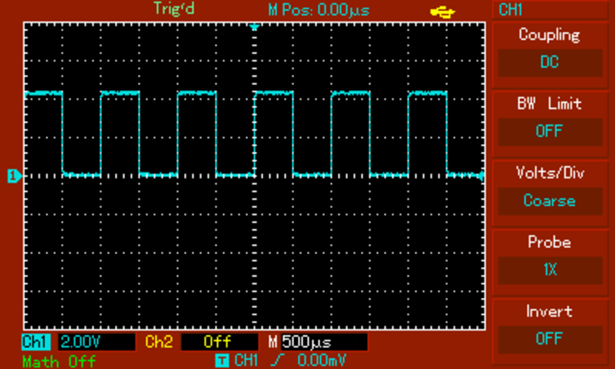 Edge-aligned PWM in free running mode. Period = 1 ms, duty cycle = 50%.