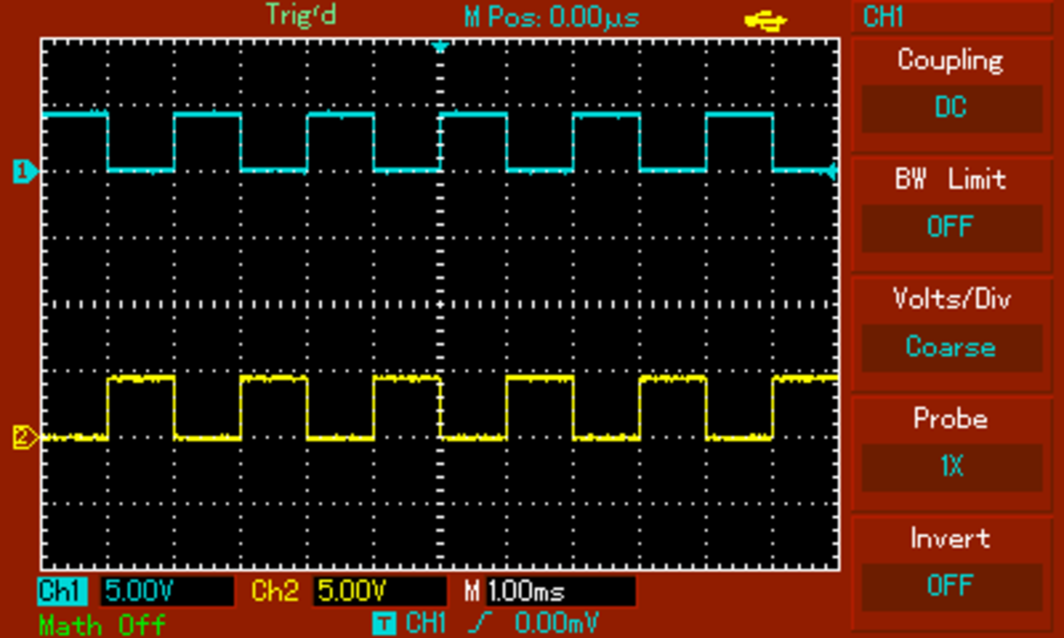 Center-aligned PWM in complimentary mode.