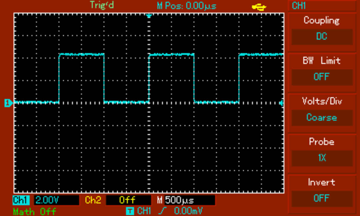 Center-aligned PWM with period = 2 ms and duty cycle = 50%.