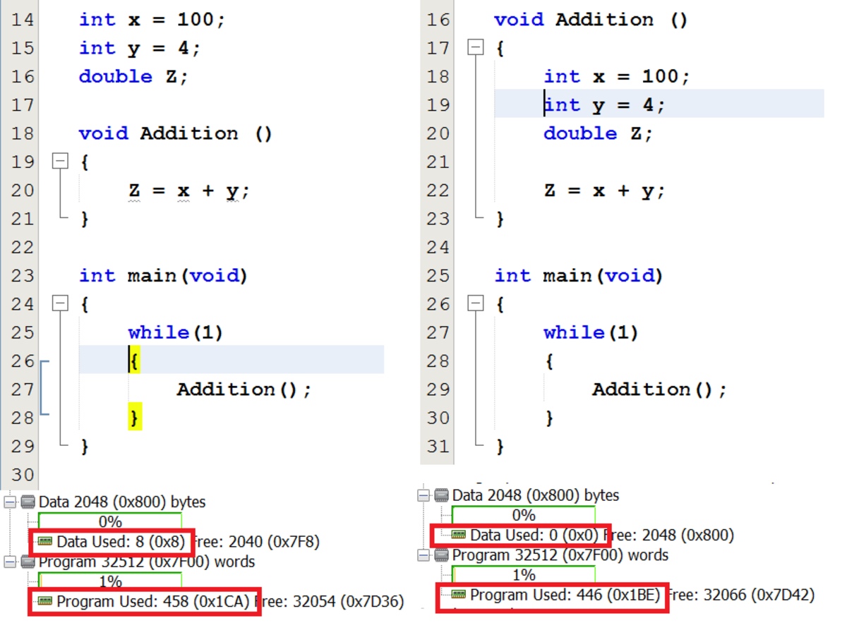 Declaring Global variables Vs Local variables. Click for a clearer view.