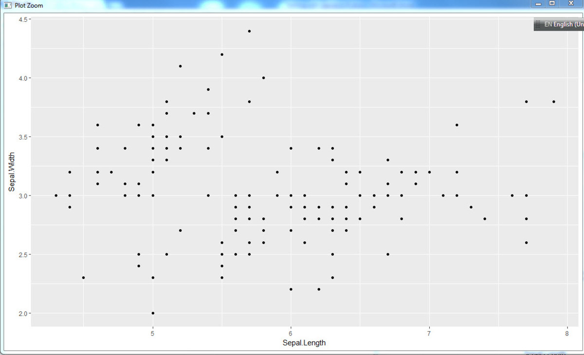 Scatter plot using ggplot