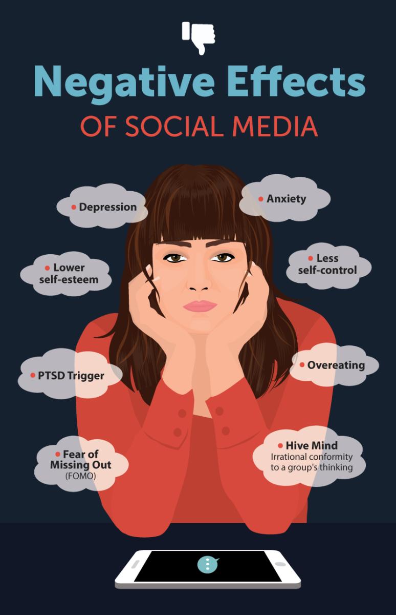 the-dark-side-of-social-media