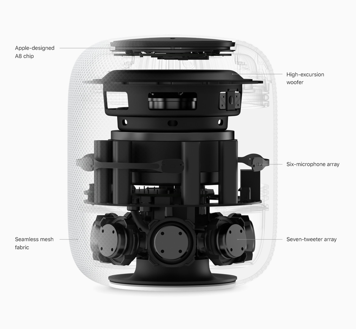 homepod-help-support-questions-answered