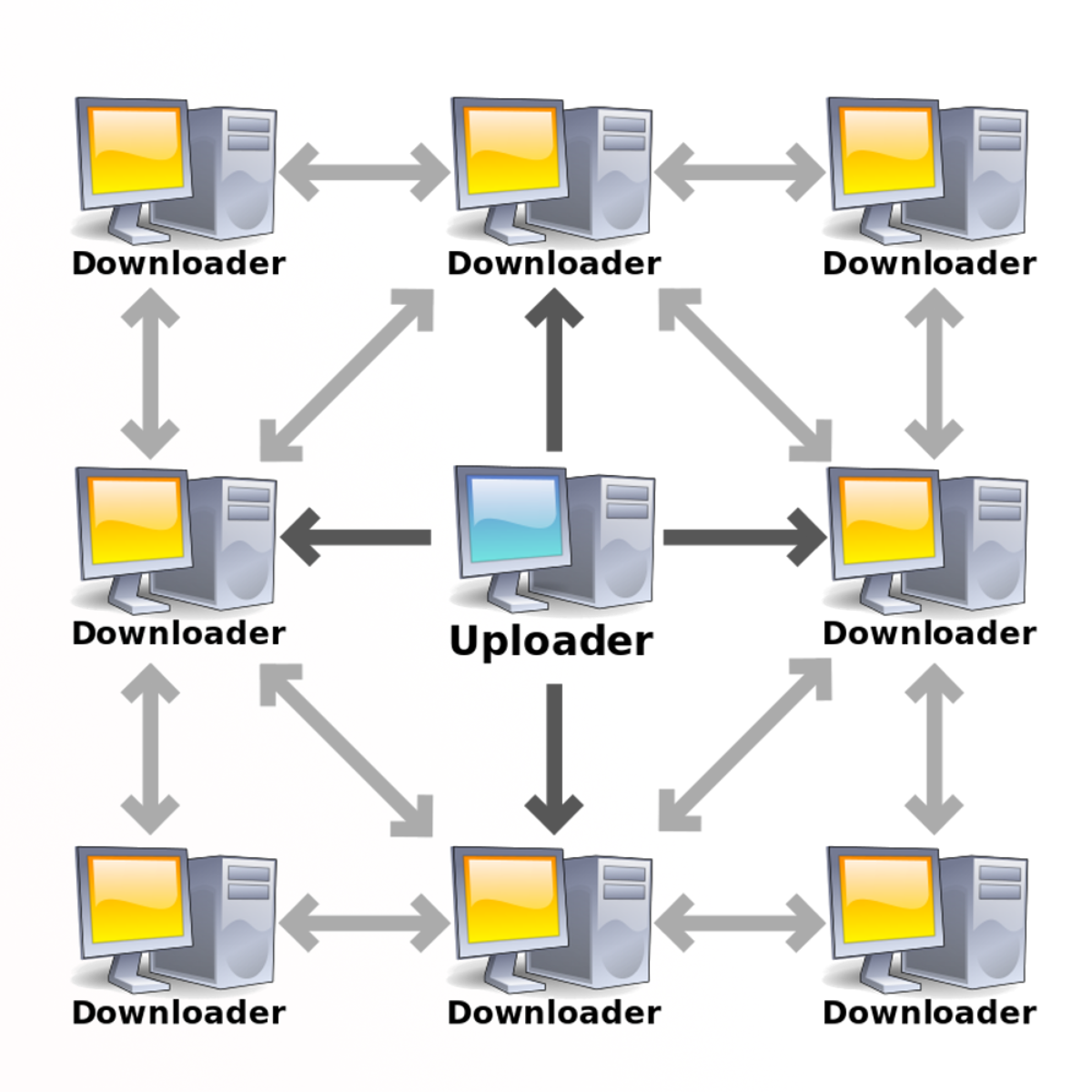 An example of a BitTorrent network.