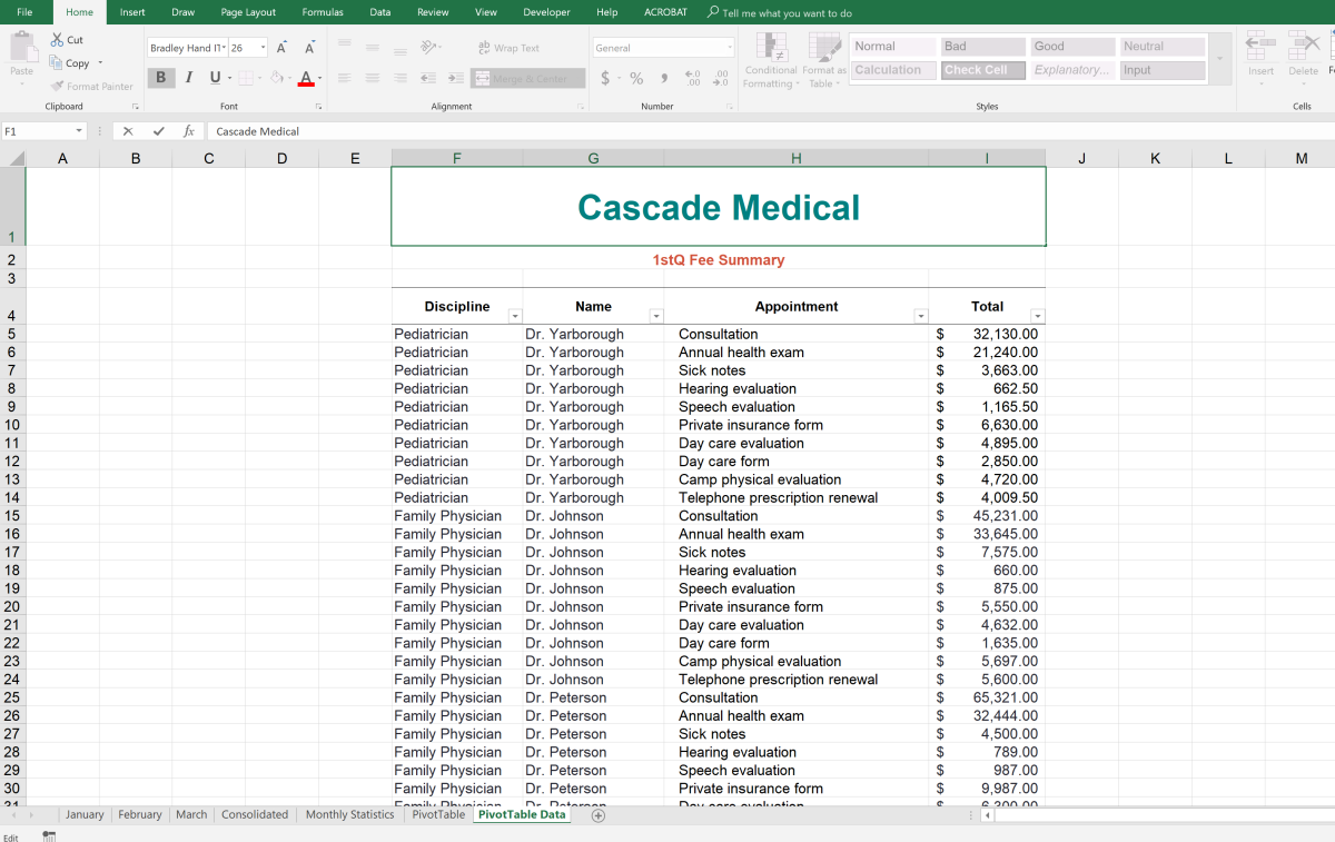 Data from Cascade Medical.