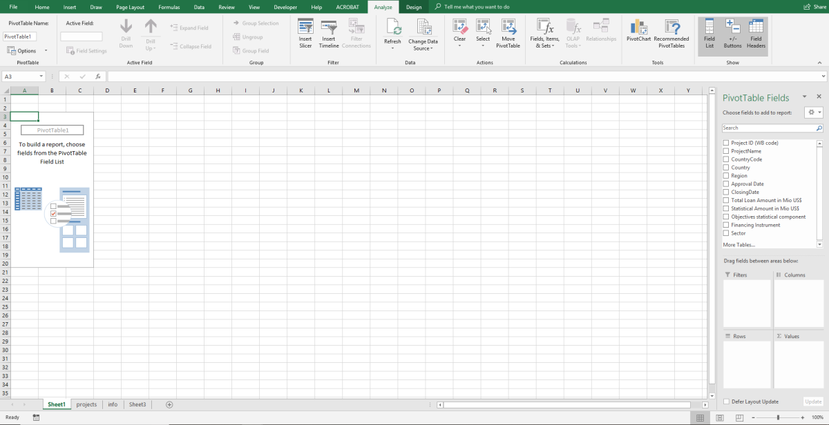 This is what the Excel Workbook should look like at this point. The PivotTable above is ready to be designed and will display values once fields are dropped into filters, rows, columns, and values.