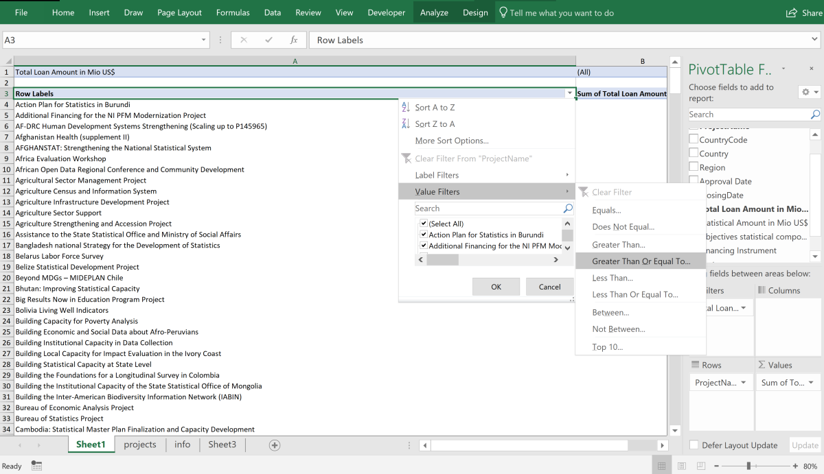 how-to-create-a-basic-pivottable-in-microsoft-excel