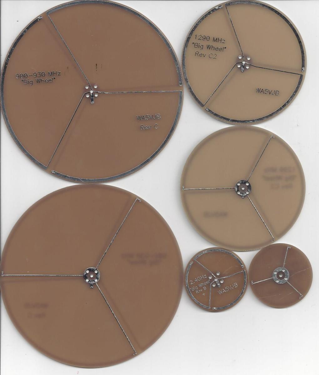 DB8 antennas are omnidirectional, like these wheel antennas.