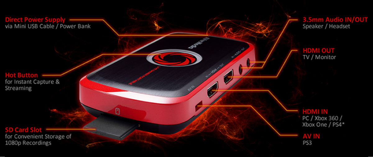 All the connection of the Avermedia Live Gamer Portable