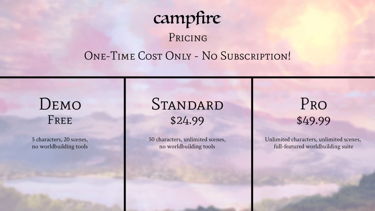 Pricing for the Campfire softwre.