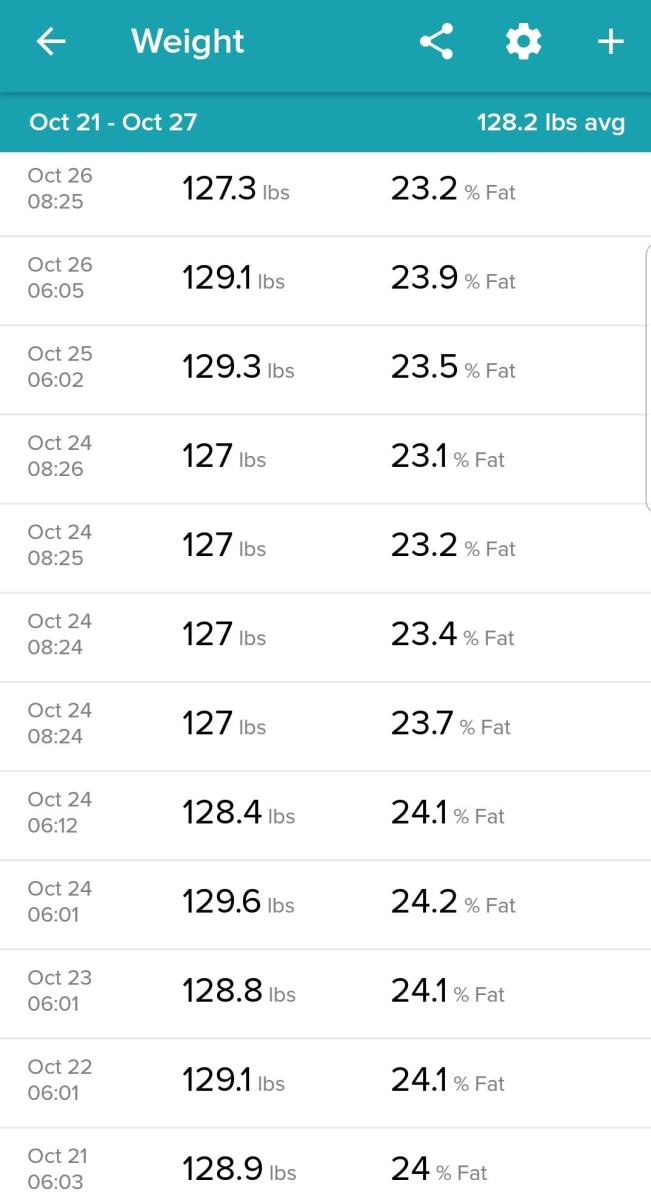 Weight measurements over time can be seen from the app.