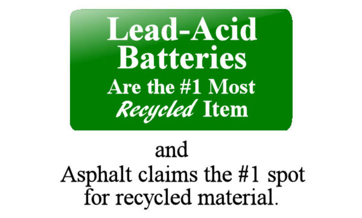 Lead-acid batteries are the most recycled item, while asphalt is the most recycled material. Surprised?