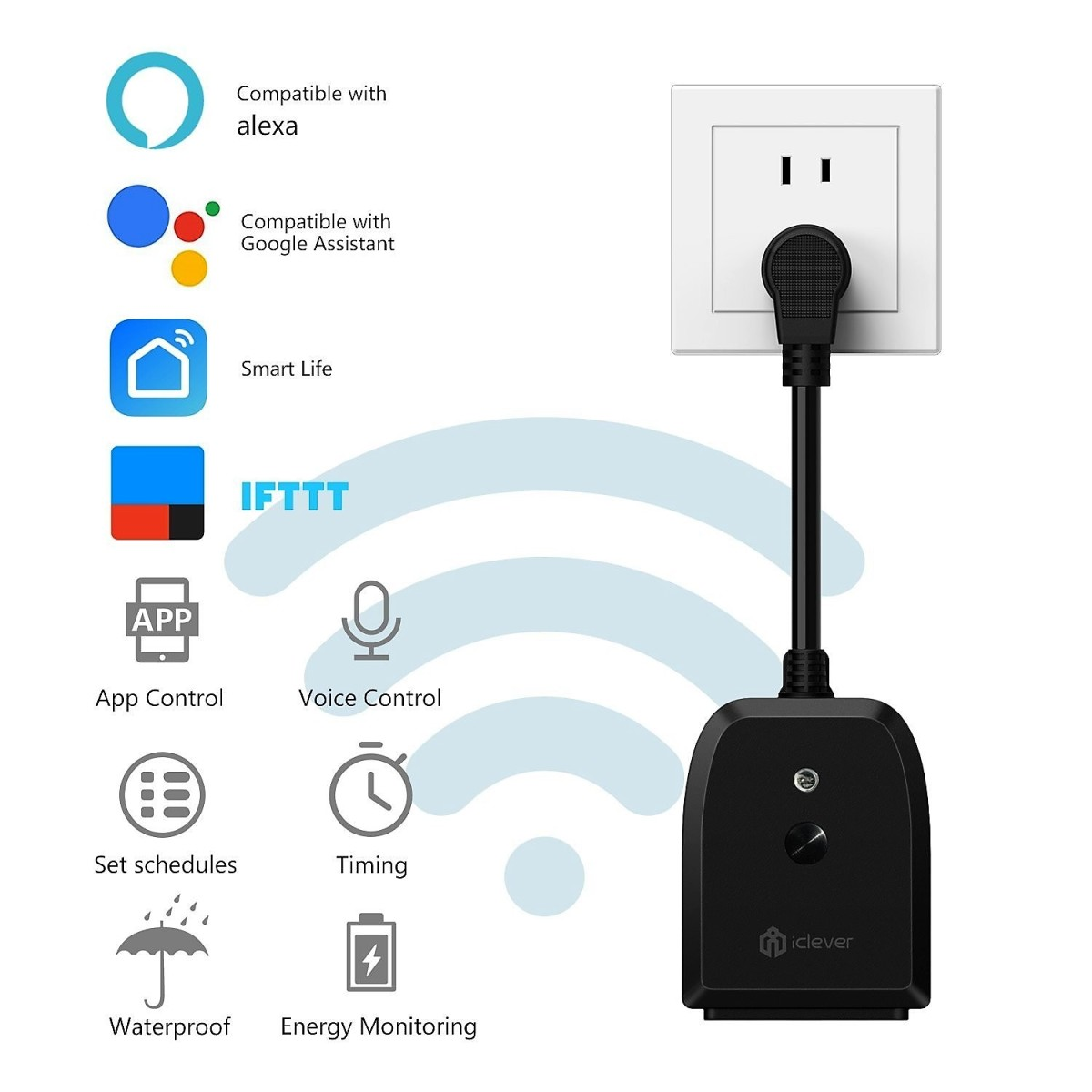 product-review-iclever-smart-outdoor-outlet
