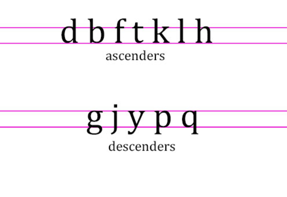 Ascenders and Descenders