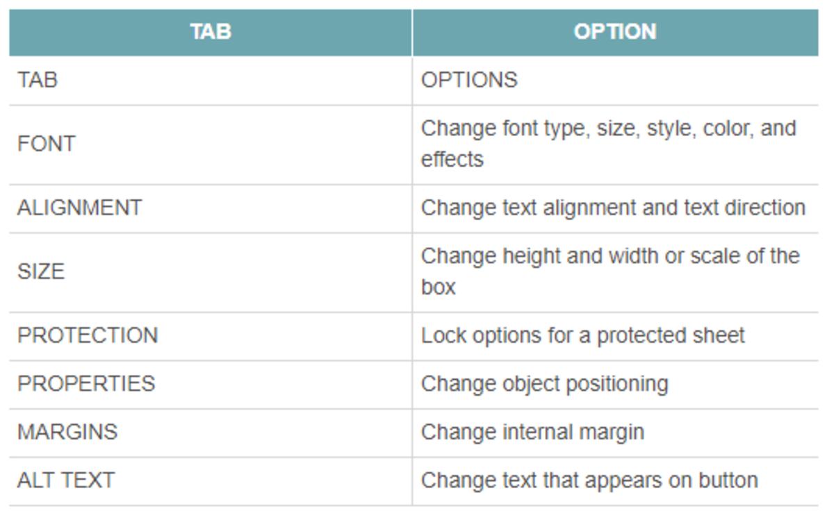 This table show you the option that have for formatting a form control button.