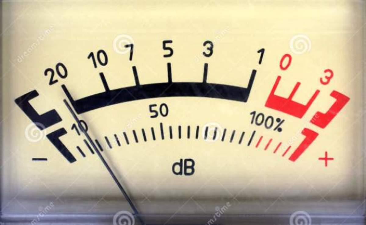 Audio dB meter
