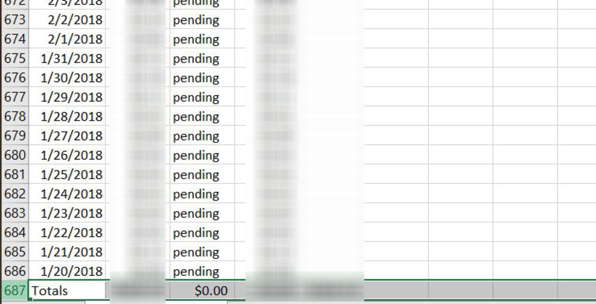 Notice that my data is blurred. This data represents my daily earning for 2018 and 2019. The image is blurred to keep me from disclosing earnings data to the public.