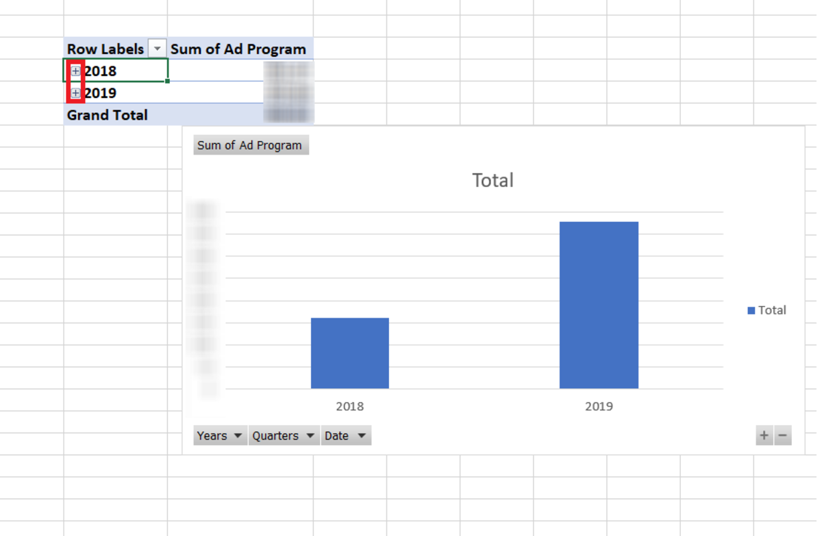 Since what I have earned per year is irrelevant, it makes since for me to drill down on the data by looking at each quarter. I could also look at the data in other views such as monthly.