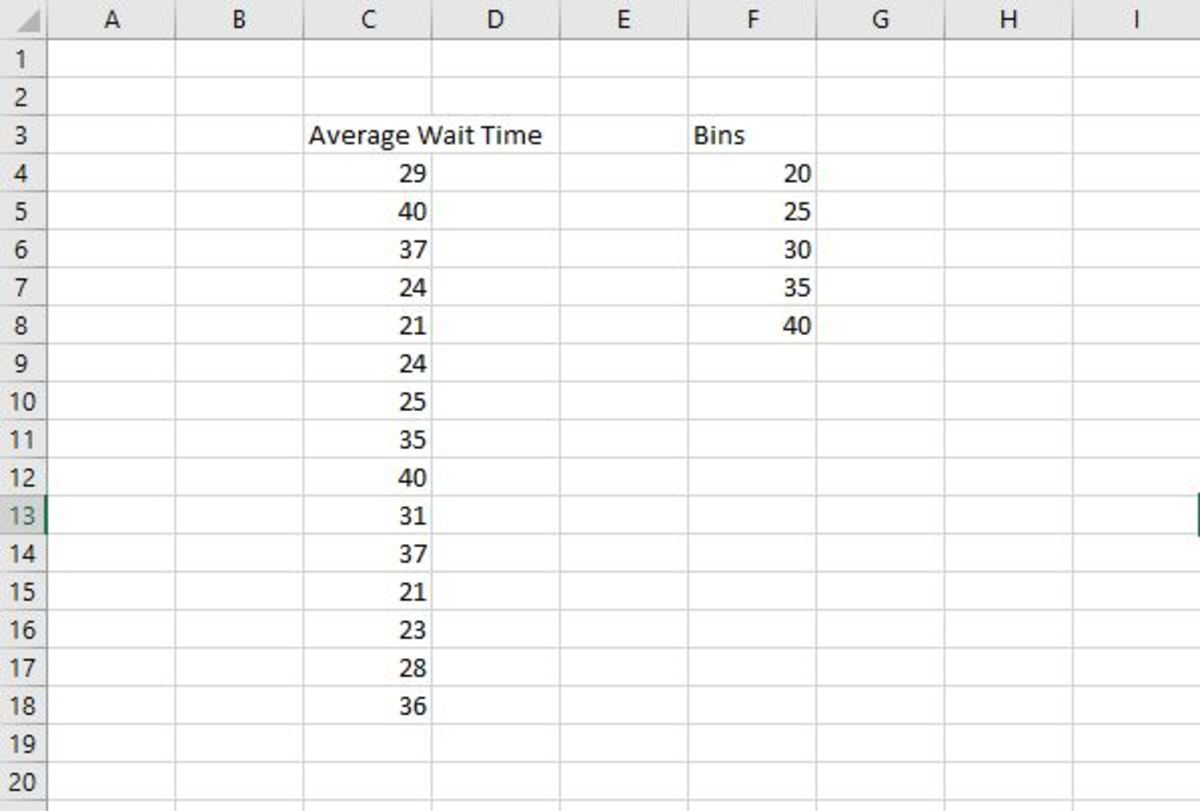 To use the Data Analysis Toolpak, you must determine your bin range and line that range up in ascending order in Excel. This will setup the bin data so it can be selected when it comes time to input data into the Data Analysis ToolPak.