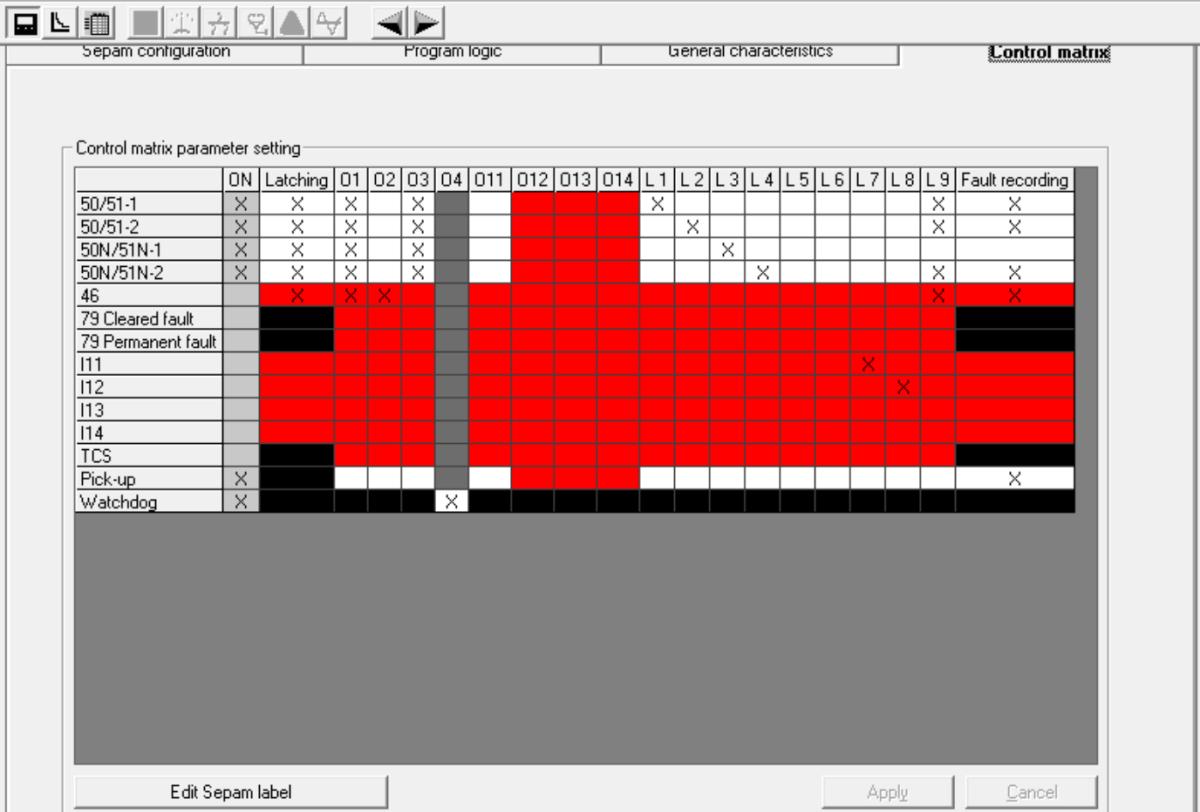 Control matrix for Sepam S20