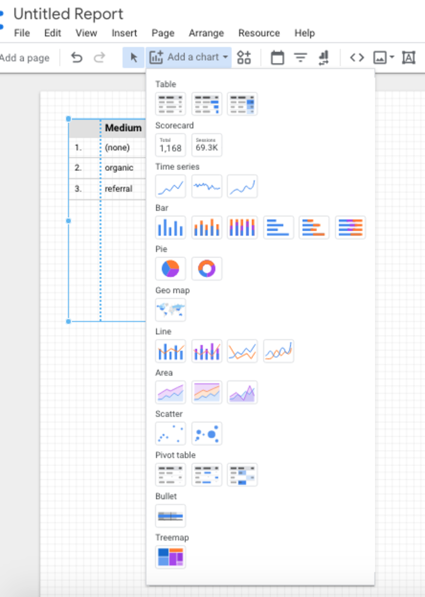 Chart Elements to Visualise Your Data in Google Data Studio