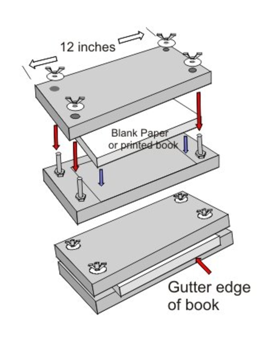 Binding Jig Diagram: A Step-By-Step View of How the Jig Comes Together